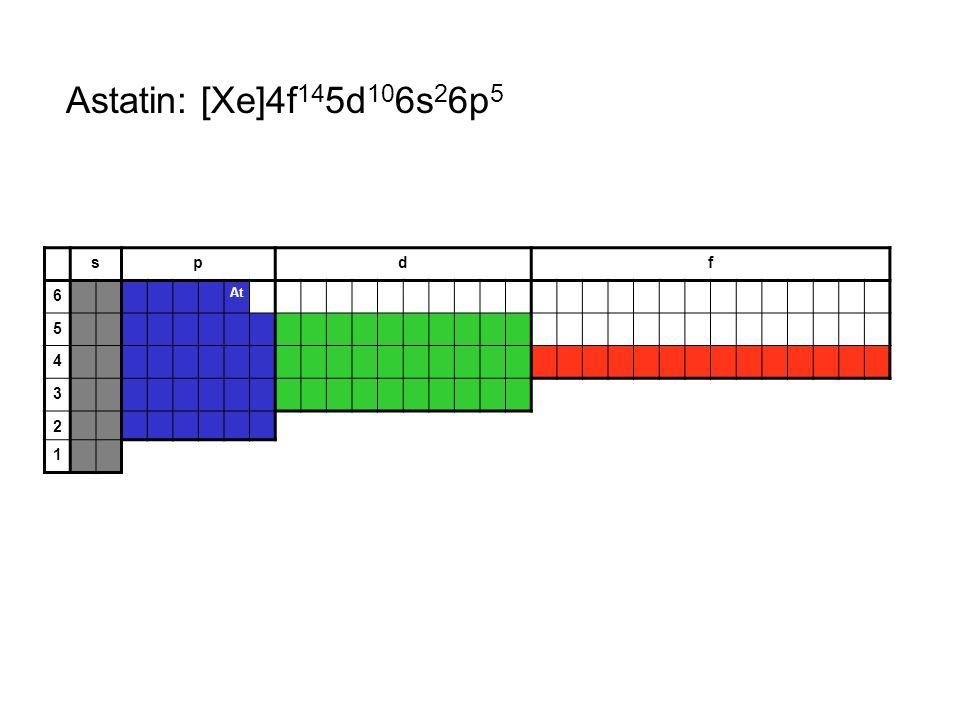 Astatin: [Xe]4f145d106s26p5 s p d f 6 At 5 4 3 2 1